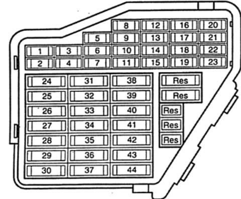 Блок предохранителей Ауди A6 C5